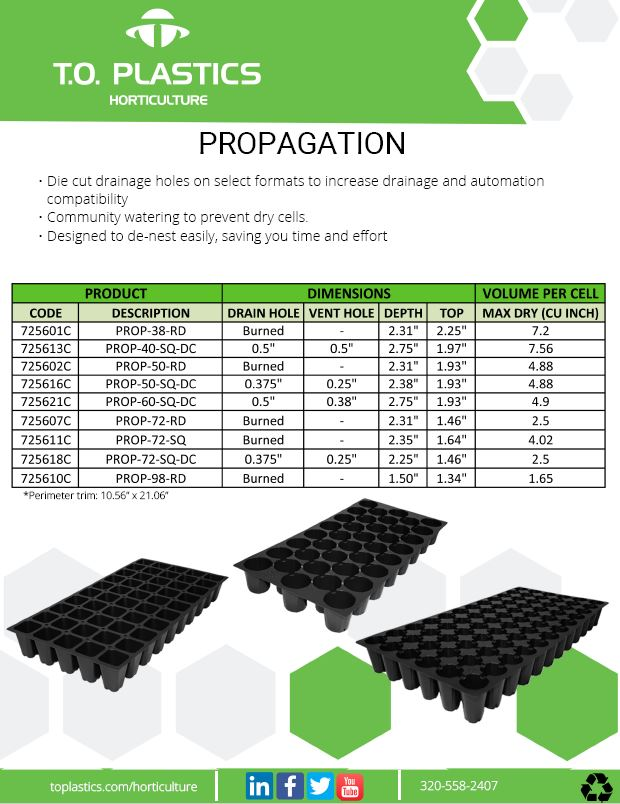 Propagation Trays